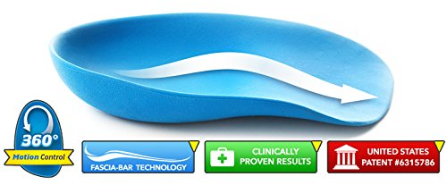 HTP Heel Cup Inserts (Blue, Large) (Htp Heel Cups compare prices)