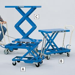 BISHAMON MobiLift Manual Scissors Lift Tables