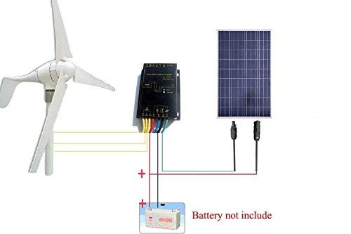 Best 500 Watt Solar Panel Kit Reviews With Deals 2018 2019
