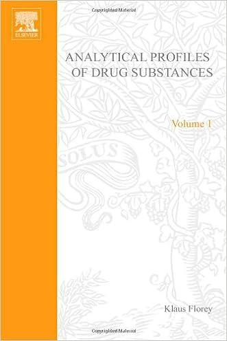 Analytical Profiles of Drug Substances: v. 1
