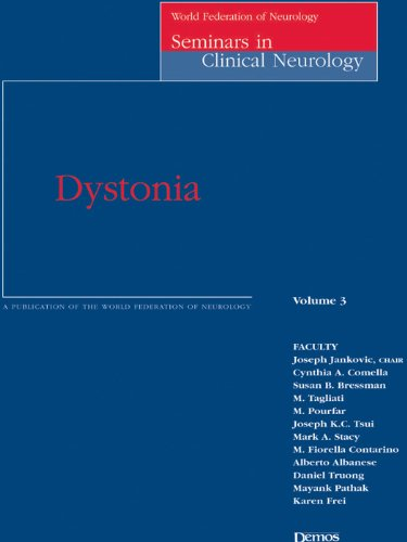 Dystonia: Pt. 3