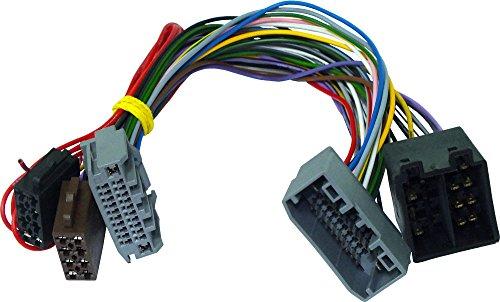 connettore-iso-interfaccia-bluetooth-per-chrysler-voyager-dal-2008-in-poi-300-300c-dal-2008-in-poi-p