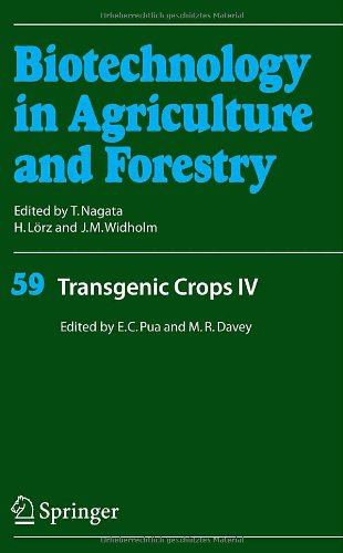 Transgenic Crops