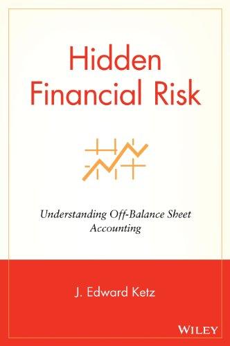Hidden Financial Risk: Understanding Off-balance Sheet Accounting (Business)