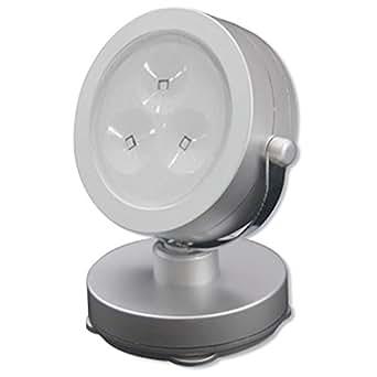 Battery spotlights b&q