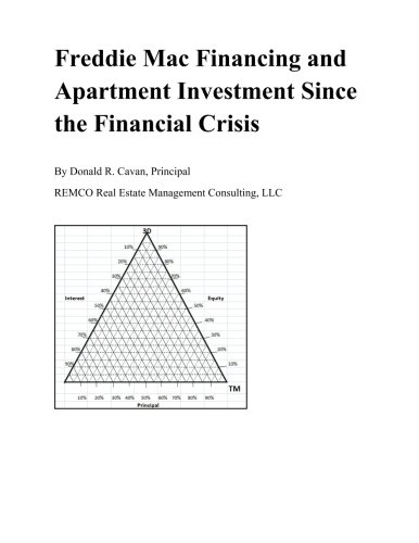 freddie-mac-financing-and-apartment-investment