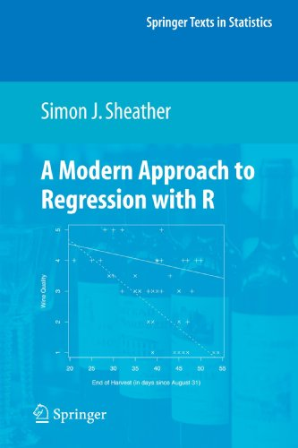 A Modern Approach to Regression with R (Springer Texts in Statistics) (Regression Modeling Strategies compare prices)