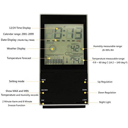 Bedroom alarm clock samshow rechargeable loud alarm with for Bedroom temperature