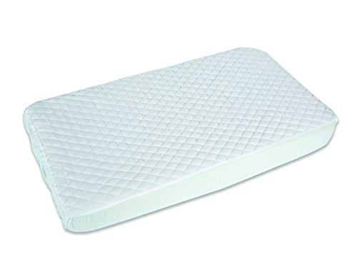 Quilted Waterproof & Stain Resistant Crib & Toddler Bed Mattress Pad