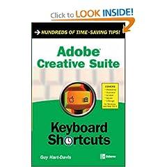 Adobe Creative Suite Keyboard Shortcuts