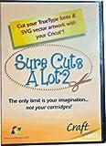 Sure Cuts