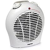 Impress 1500 Watt 2 Speed Fan Heater with Adjustable Thermostat