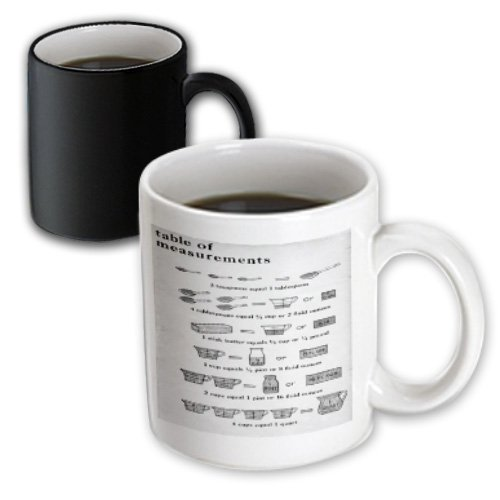 Mug_173864_3 Florene - Numbers Symbols And Sayings - Image Of Table Of Measurements In Black White - Mugs - 11Oz Magic Transforming Mug