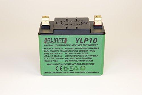 Aliant-Batterie-Suzuki-B-King-1340-Bj-2008-2012