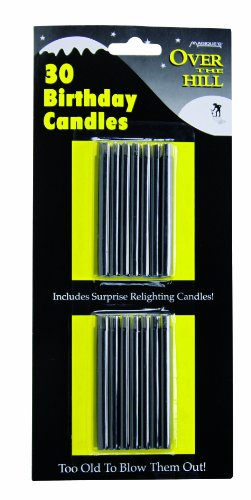 BigMouth Inc Relight Candles - 1