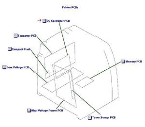 HP RM1-1607-090CN parte di ricambio per la stampa