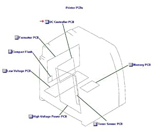 Sparepart: HP DC CONTROLLER PC BOARD, RM1-1607-090CN