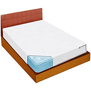 Ideaworks Bed Bug Blockade Mattress Cover King Size