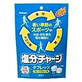 カバヤ 塩分チャージタブレッツ 6袋x2セット (12袋)