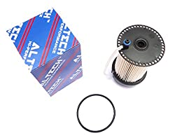 ALTECH Hi-Performance Diesel Filter For Skoda Laura (Type-2 / 2010 To 2013 Model)