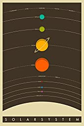 The Solar System Poster 24 x 36in
