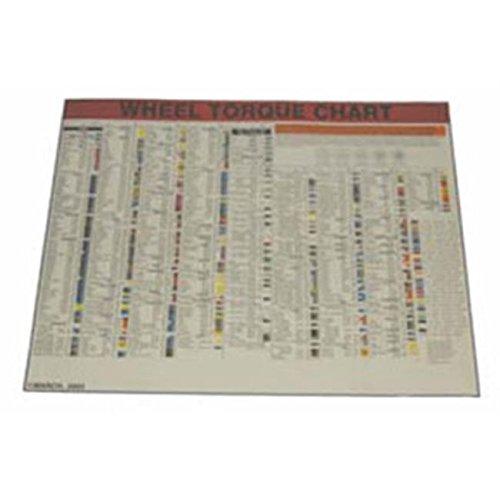 LTI Tools LOC-1500-LWC Wheel Torque Laminated Wall Chart /RM#G4H4E54 E4R46T32540106 (Wheel Torque Chart compare prices)