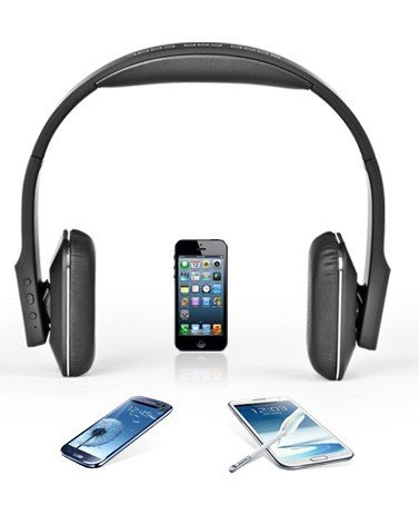Woowi Hero,Wireless Bluetooth Headset,Music Genuine Iphone Bluetooth 4.0,Mobile Phone Universal Wearing A Folded Transmission Range 10M,Long Standby 11-15 Days