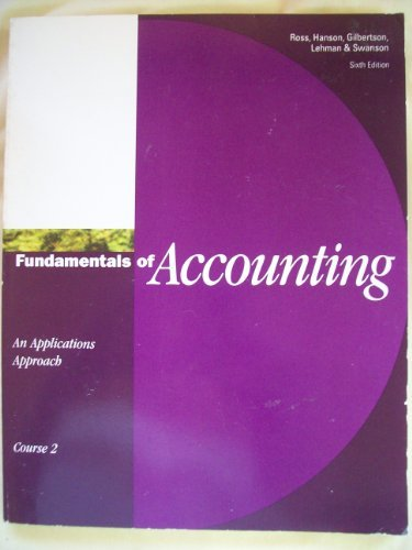 fundamentals of accounting Can you believe that accounting can be made incredibly easy to study and learn fundamentals of accounting - basic accounting principles simplified for accounting.