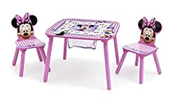 Disney Minnie Mouse Storage Table And Chairs Set By Delta