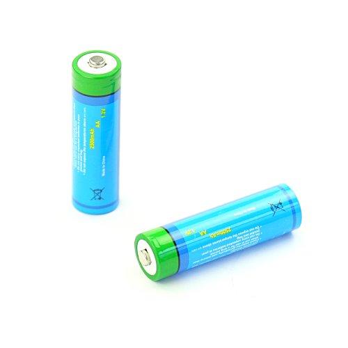 AA NiMH Batterie 2500mAh (x2)