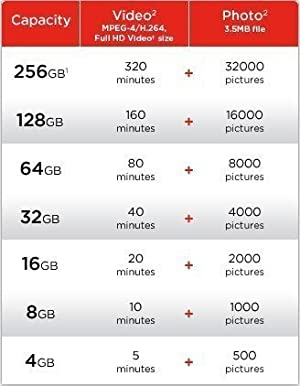 Professional Ultra SanDisk 256GB verified for Huawei ASCEND G510 MicroSDXC card with CUSTOM Hi-Speed, Lossless Format! Includes Standard SD Adapter. (UHS-1 A1 Class 10 Certified 100MB/s) (Color: 256GB)