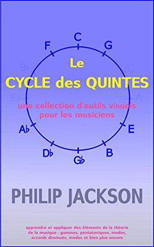le-cycle-des-quintes-une-collection-doutils-visuels-pour-les-musiciens