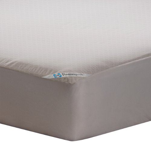 Waterproof Vinyl Fitted Mattress Cover Queen Sizes Bed Bug ...