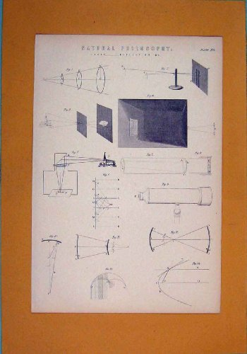 Light Relection Natural Philosophy Telescope Old Print