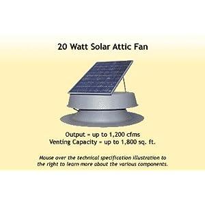 Solar Attic Fan 20-watt with 25-year warranty