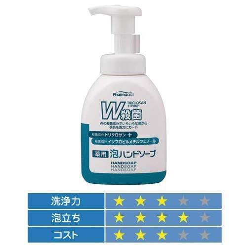 ファーマアクト W殺菌薬用泡ハンドソープ250ml