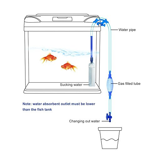 how to use vacuum to clean fish tank