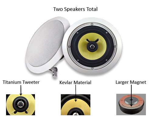 Acoustic Audio Hd-6Pr 6.5-Inch Round 2 Way Kevlar Speakers (White)