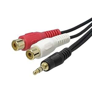 アクロス AUDIO変換ケーブル 1.5m ステレオミニプラグ3.5mm-RCAジャック×2 AVC136