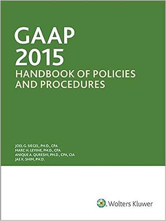 GAAP Handbook of Policies and Procedures (w/CDROM) (2015)