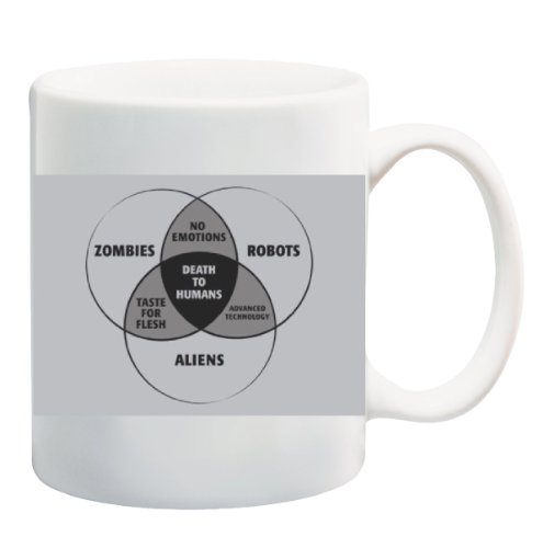ZOMBIES ALIENS ROBOTS FLOWCHART Mug Cup – 11 ounces