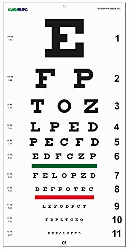 Snellen Eye Chart (Near Eye Chart compare prices)