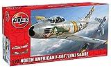 1/72 ノースアメリカン F-86F/E(M) セイバー