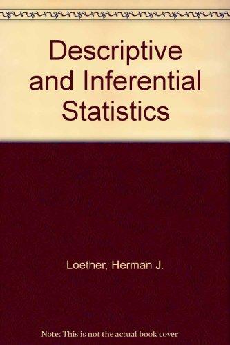 Descriptive and Inferential Statistics