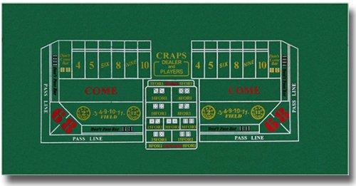 Poker oznaczenia
