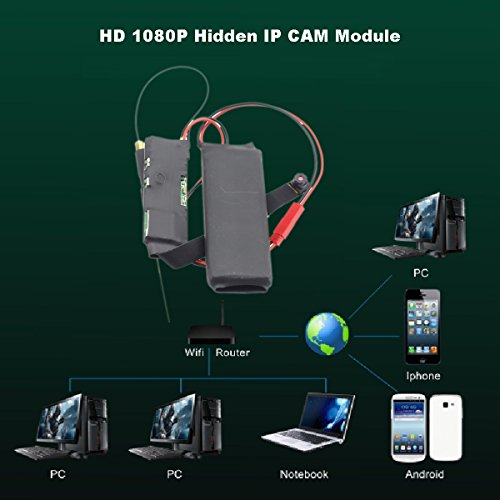 DIY Mini Hidden Spy Camera Wifi Module Home Security Camera System Wireless Motion Activated Detection on Smartphone Remote Access with Audio Full Hd 1080p Ip CAM Pinhole P2p Dvr Camcorders Digital Video Recorder for Android Ios Iphone