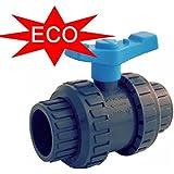 AquaForte Kugelhahn PVC mit beidseitigen Überwurf Econo-Line, 50 mm, blau