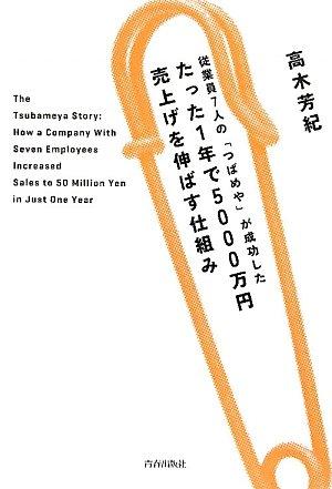 従業員7人の「つばめや」が成功した たった1年で5000万円売上げを伸ばす仕組み