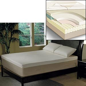 Buy Cheap Ara 13 Full Memory Foam Mattress 100 Visco Foam Cheap Memory Foam Mattresses