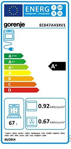 Gorenje-EC-647-A43-x-V1-Cuisinire-lectrique-avec-plaque-vitrocramiqueA-InoxBack-Manchon-Zone-Home-Made-67-lCocotteAnti-traces-de-doigts